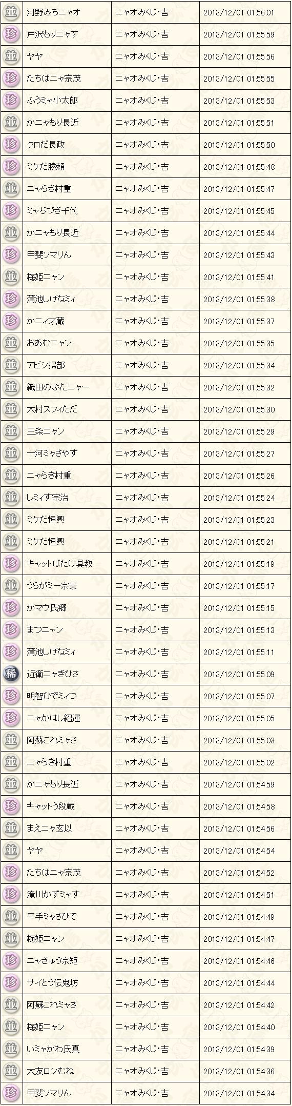 11月末くじ結果吉2