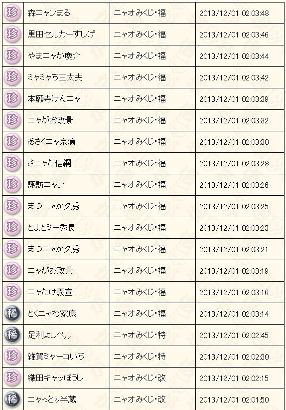 11月末くじ結果3