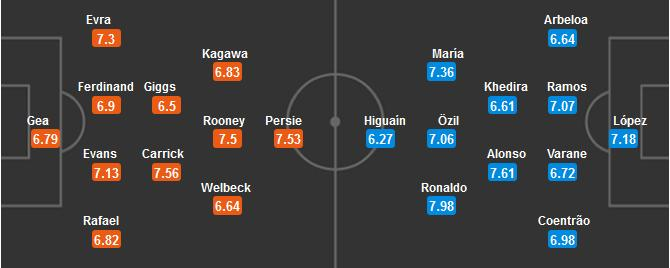 whoscored.jpg