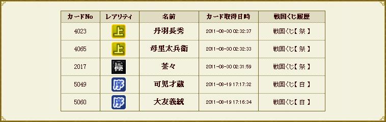 26鯖くじ履歴