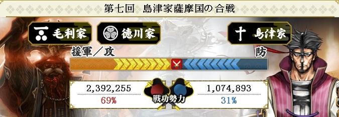 合戦結果 連合