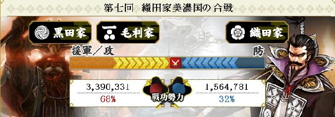 連合 織田戦