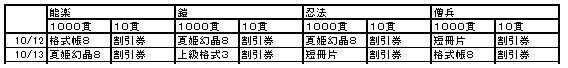 20111013 福引01