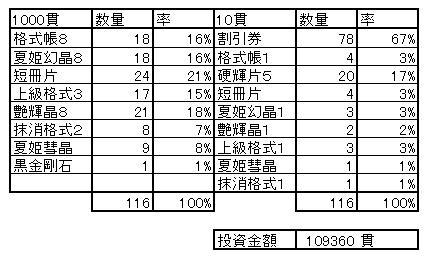 20111112福引02