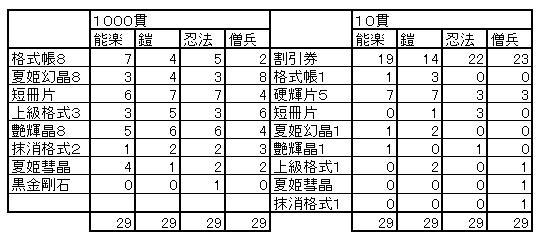 20111112福引01