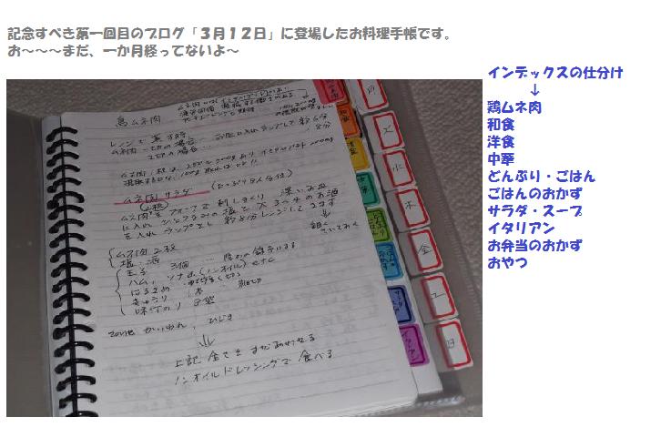 2012年3月31日お料理手帳