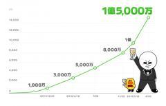 LINE150000000.jpg