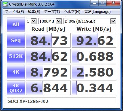 SDCFXP-128G-J92 ベンチマークテスト結果2