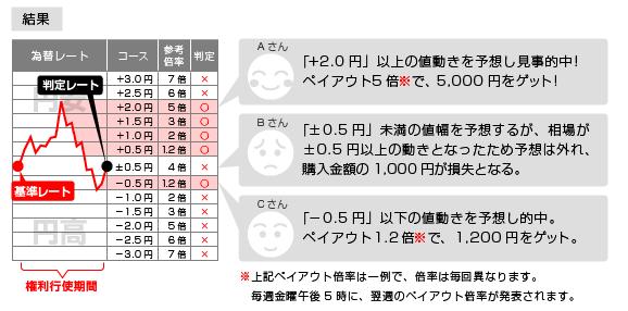 スクリーンショット(2011-11-18 23.13.58)