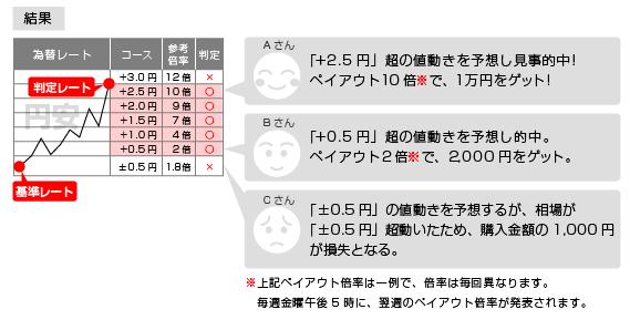 スクリーンショット(2011-11-18 23.15.20)