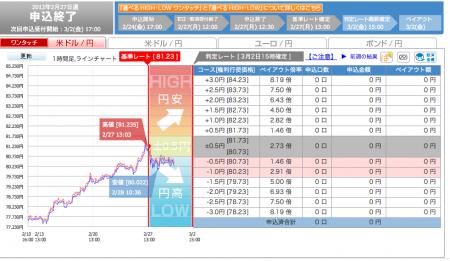 スクリーンショット(2012-02-29 22.31.32)