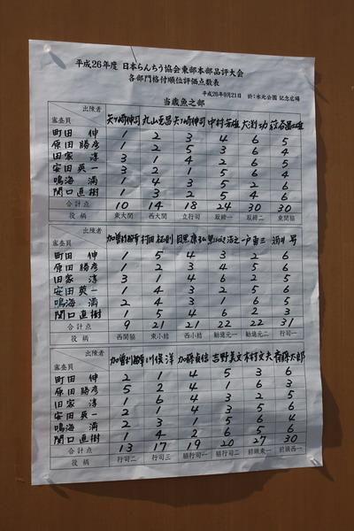 63当歳審査点数表_サイズ変更
