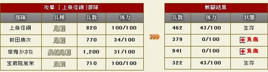 ☆8 3331 HP残