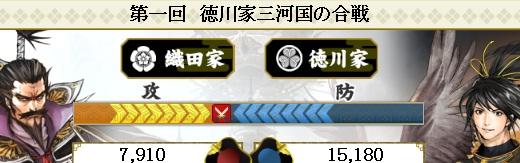 第1回 徳川