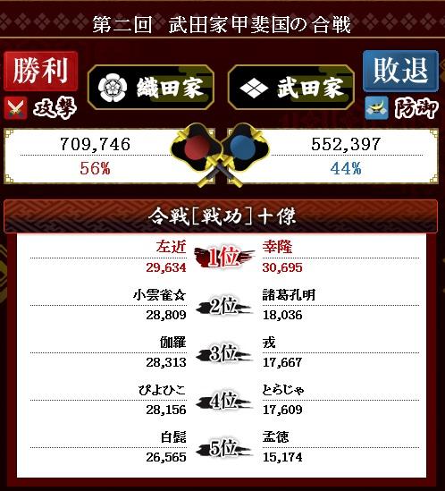 第5戦結果