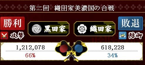 第7戦 結果