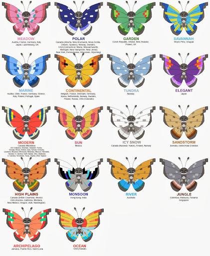 ビビヨン18種