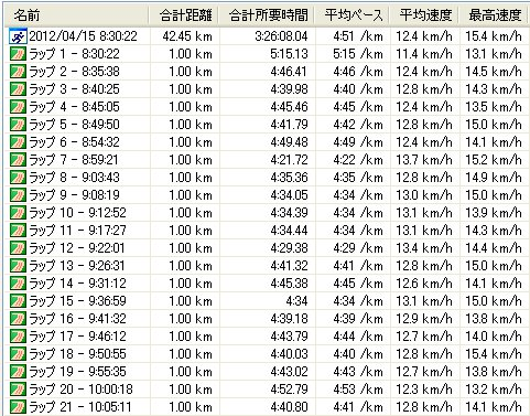 2012長野マラソンラップ1