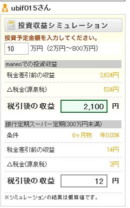 2011162300円の利益