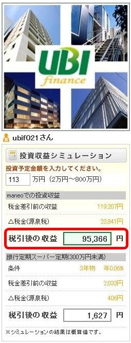 利益は9万5千円