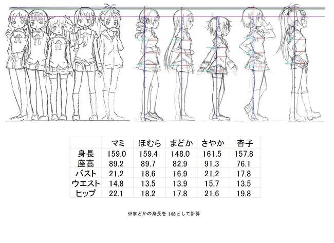 $AMGZ(アニメ・マンガ・ゲーム情報部)-まどか☆マギカ バスト