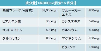 カイセイコラーゲン成分量 1本300ml (目安1か月分)