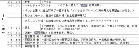 手話とも旅行計画表4