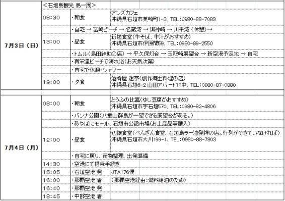日程表2:石垣島観光(叔父)