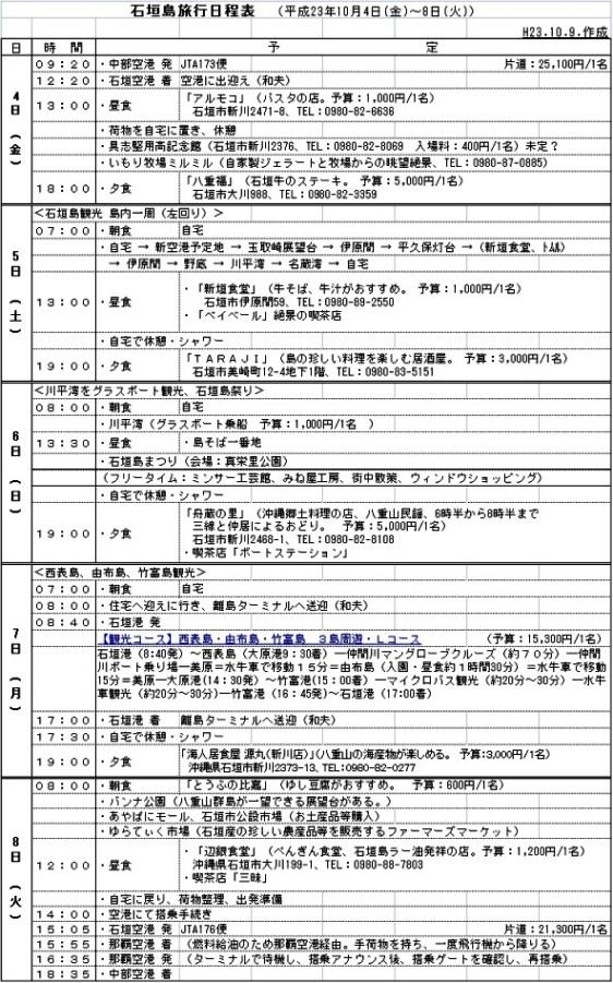 女友達3人石垣旅行日程表H.23,10,4-8