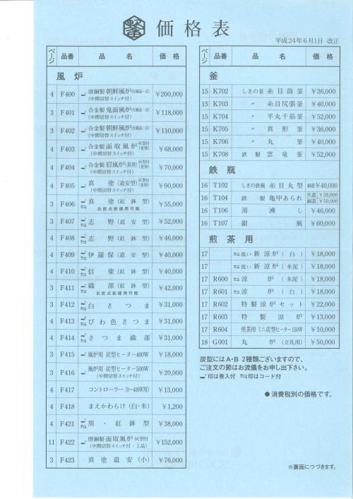 創巧野々田製品改正価格表1