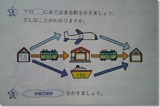 20130619_sansu.jpg