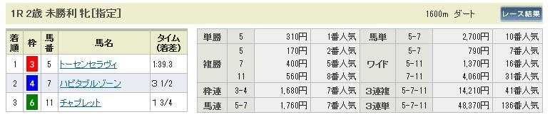 1123東京1