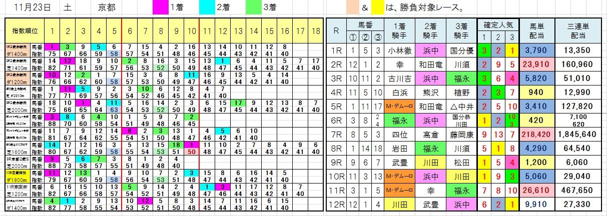 1123京都