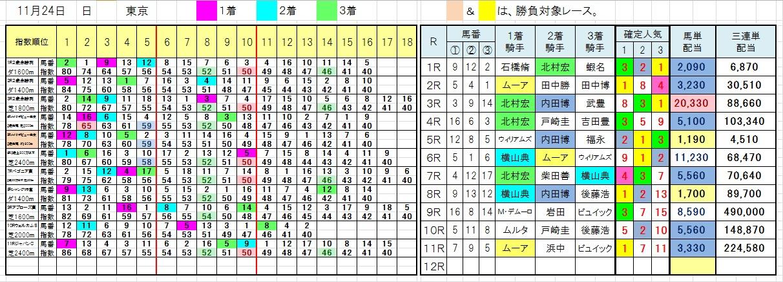 1124東京