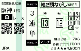 H251201阪神8