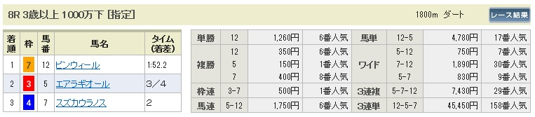 1201阪神8