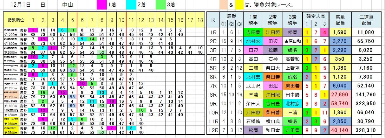 1201中山
