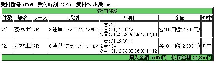 1207阪神7三連単