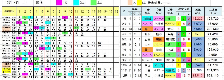 1214阪神
