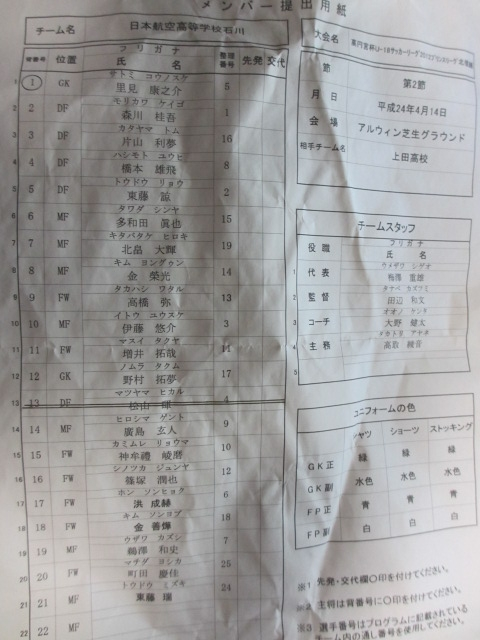 2012 プリンスリーグ北信越  航空vs上田