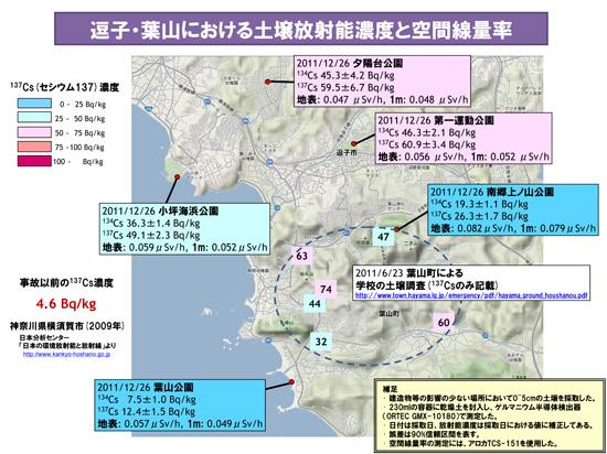 zuyo_soilmap_low.jpg