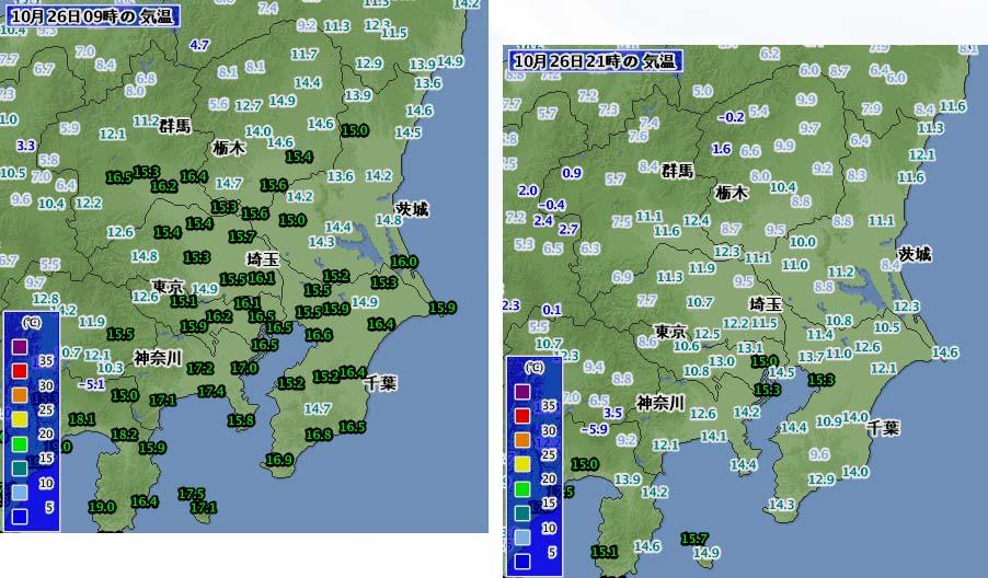 10月26日の09時と21時の気温