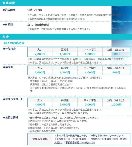 京都水族館料金表