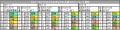 2011-12のランキングの推移表