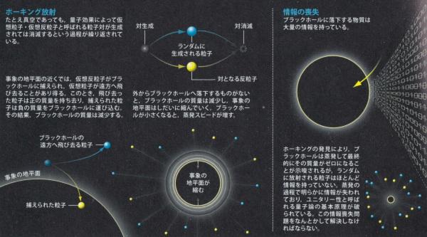 ブラックホール5a