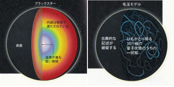 ブラックホール9