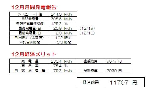CapD20120111_3.jpeg