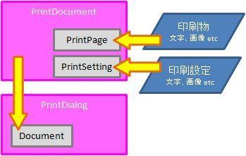 print_cs
