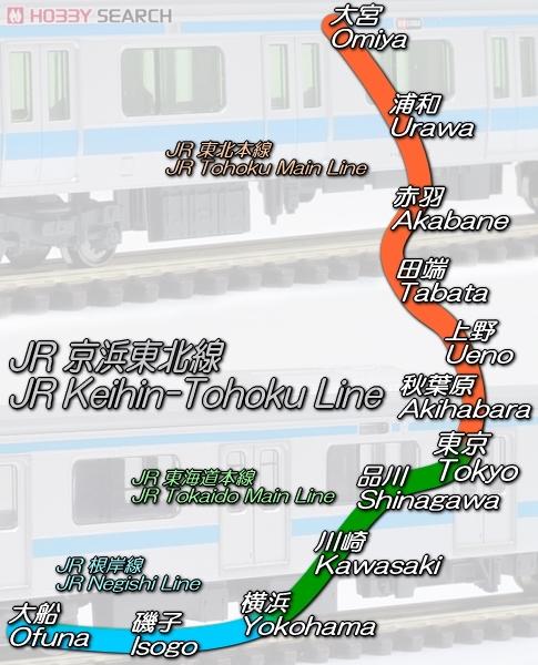 京浜東北線の姿