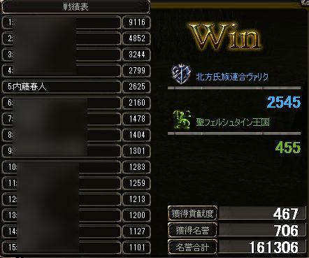 pandoraryod120501.jpg